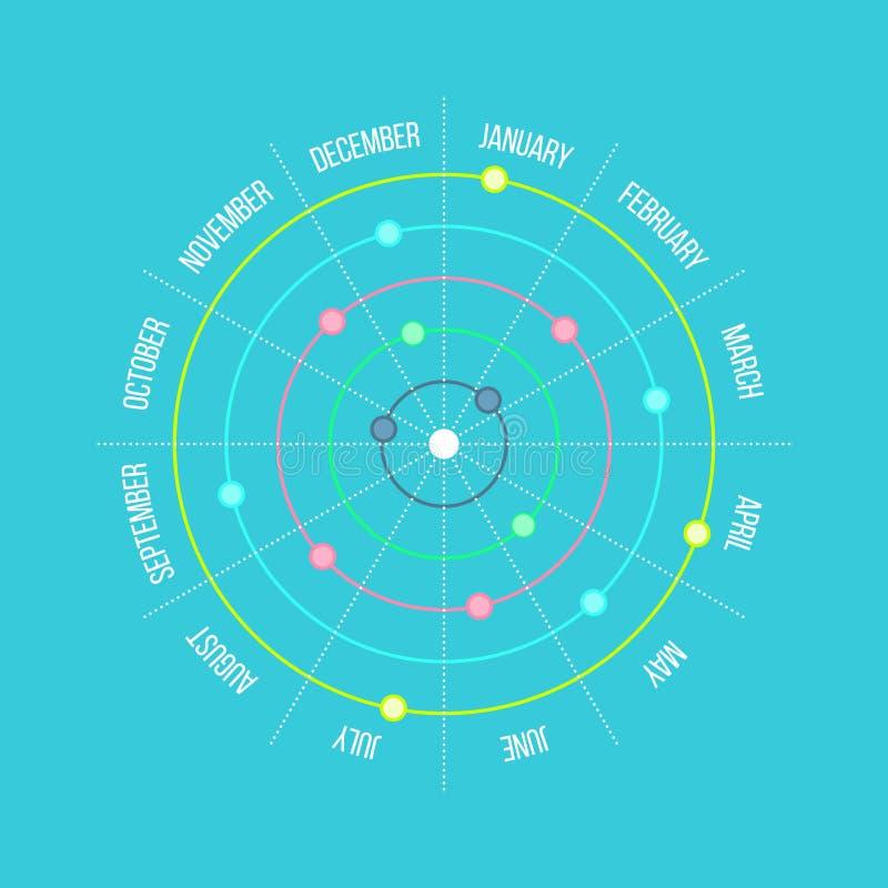 圈子时间安排模板infographic与几个月 皇族释放例证