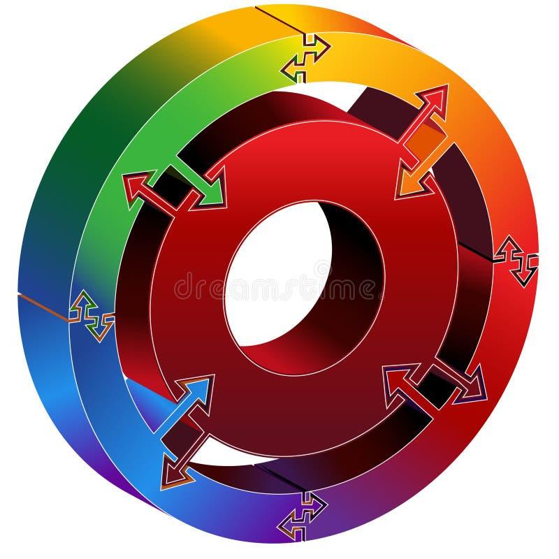 圈子绘制进程 库存例证