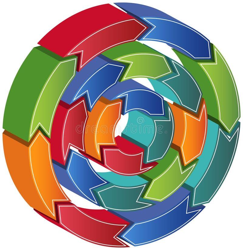 圈子绘制进程 向量例证