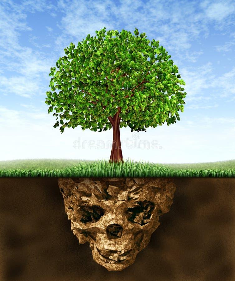 土壤含毒物 向量例证