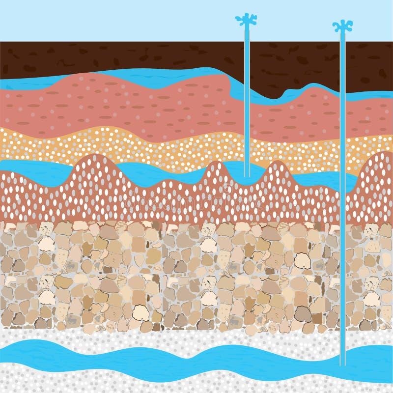 土壤层数和萃取物水 向量例证