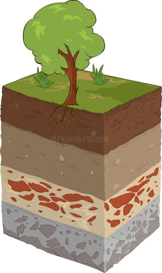 土壤层数 向量例证