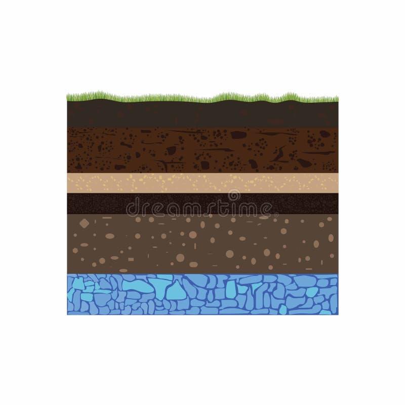 土壤形成和地水 库存例证