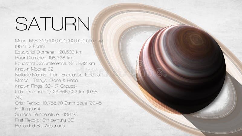 土星-高分辨率Infographic提出一 免版税库存图片