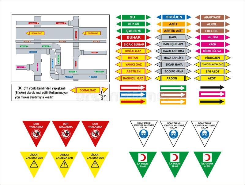 土耳其标志模型、道路危险标志、被禁止的标志、职业性安全与卫生标志,警告的牌,火紧急标志 皇族释放例证