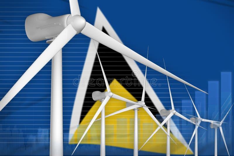 圣卢西亚风能力量数字图表概念-现代自然能工业例证 3d?? 库存例证