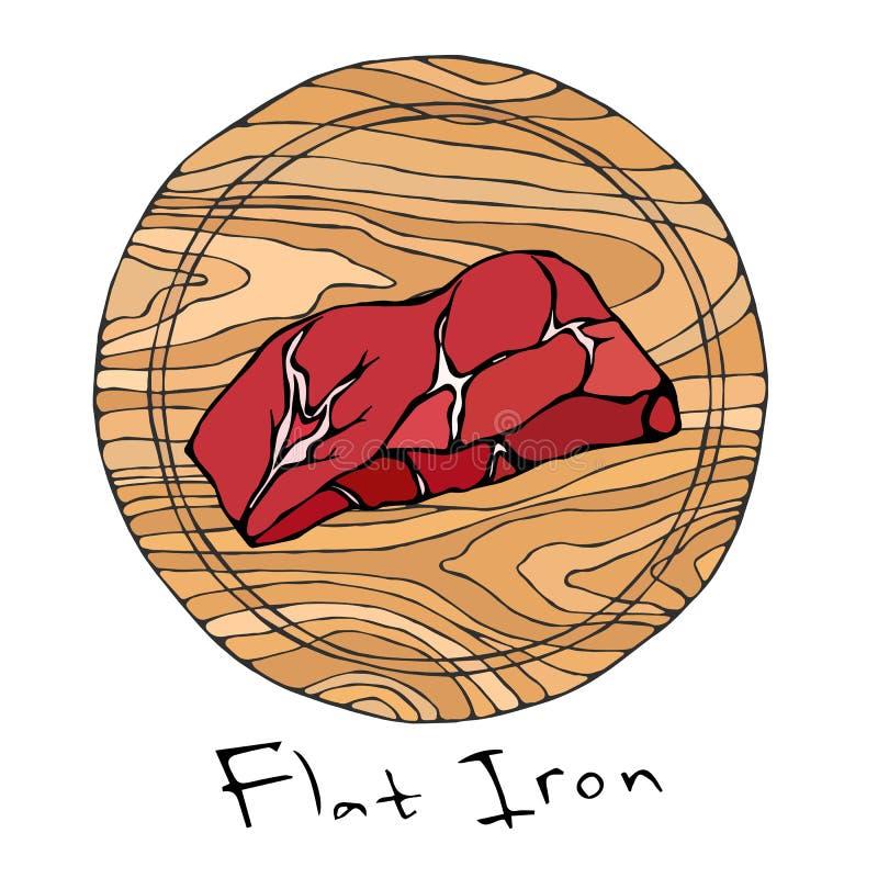 在一个圆的木切板的多数普遍的牛排平的铁 牛肉裁减 肉店或牛排餐厅餐馆菜单的肉指南 皇族释放例证