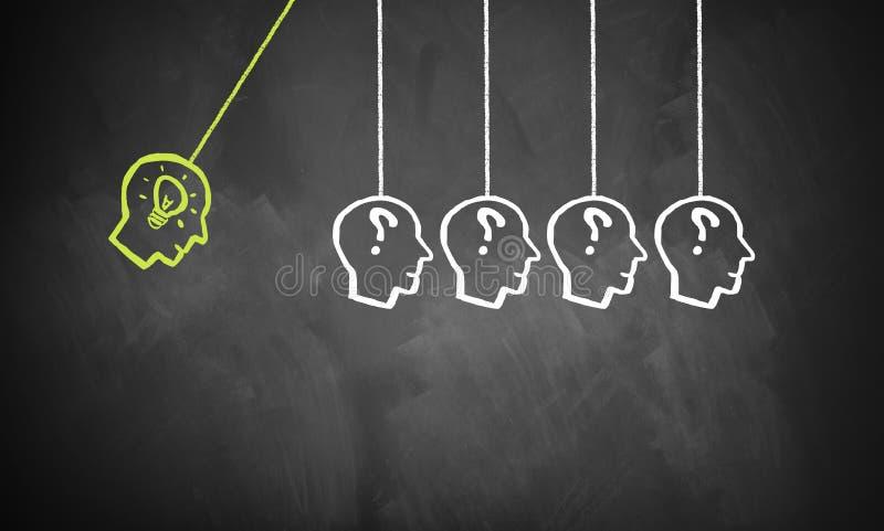 在一个黑板的拉长的头有想法设置在行动的链式反应 向量例证