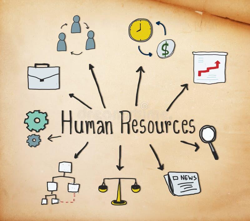 在一张老纸的人力资源标志 向量例证