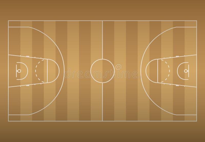 在上面的篮球场 r 向量例证