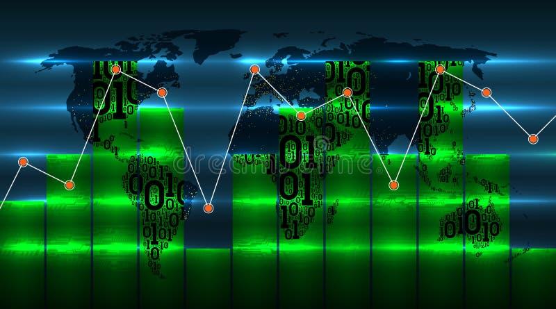 在世界地图背景的图图表与涌现的数字全球性技术的 地球地图从二进制编码,摘要的 库存例证