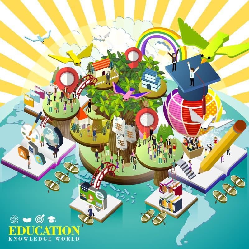 在世界概念的教育 皇族释放例证