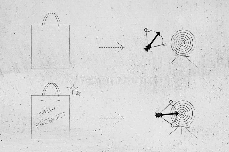 在丢失的目标旁边的飞行药检袋子和您的产品袋子n 皇族释放例证