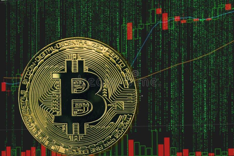 在二进制隐藏矩阵文本和价格图背景的象征性的btc bitcoin cryptocurrency  免版税库存图片