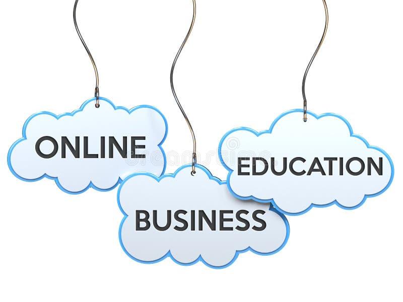 在云彩横幅的网上企业教育 皇族释放例证