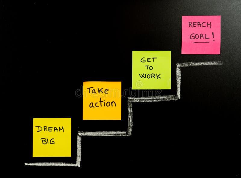在五颜六色和决议写的2019个目标假定关于台阶步的笔记在黑板背景 免版税库存图片