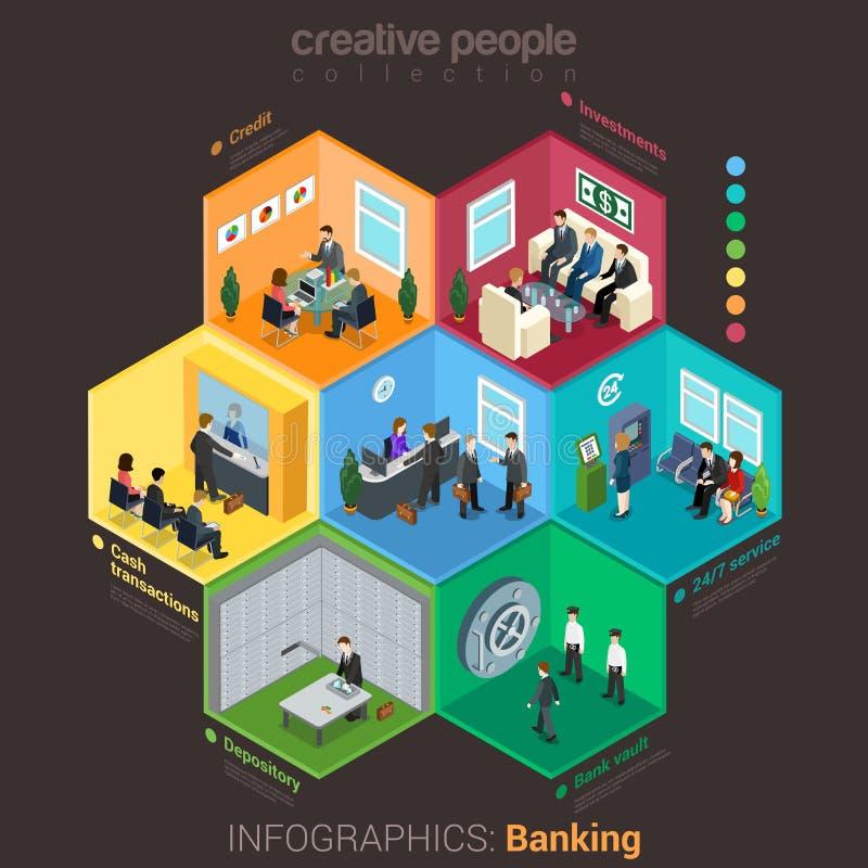 在传染媒介等量银行业务infographics的银行内部 库存例证