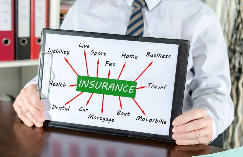 在剪贴板的保险概念 免版税图库摄影