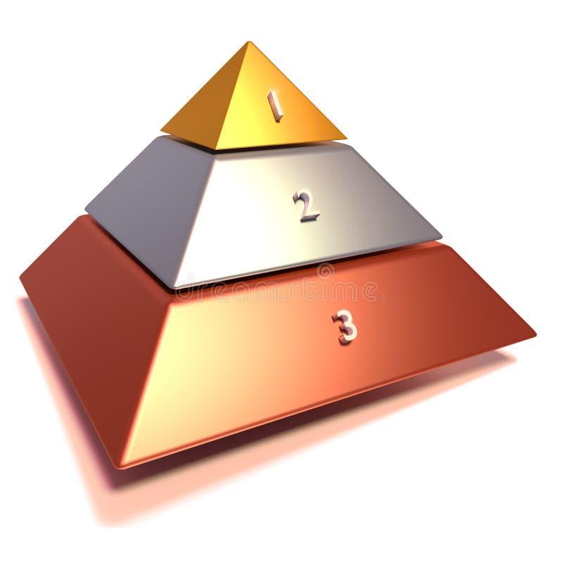 在古铜、银和金子的金字塔 库存例证