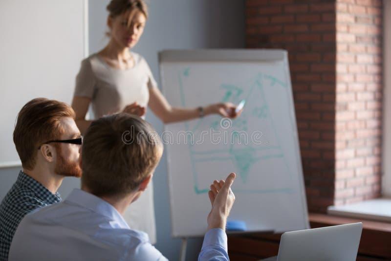 在商人的背面图问问题对报告人在训练 免版税库存照片