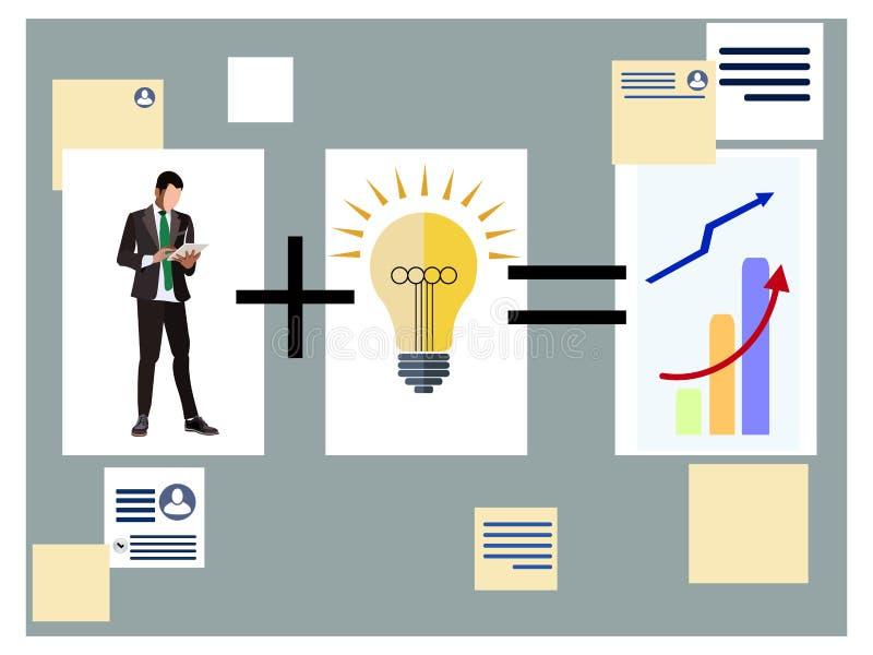 在墙壁上的计划 办公室工作者加上一个好想法,相等的收入 增量表现 平的等量传染媒介 库存例证