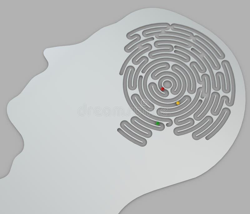 在外形的头的里面脑子型迷宫 皇族释放例证