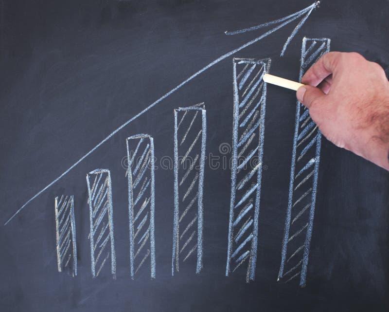 在委员会的成长曲线图 图库摄影