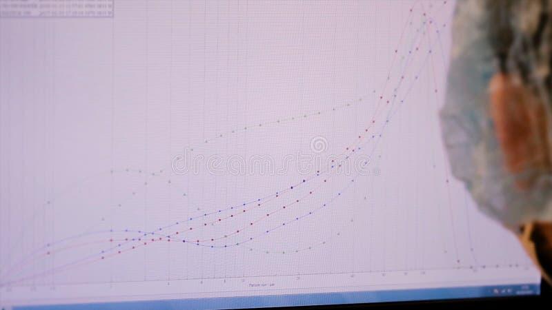 在屏幕上的图表在实验室里 科学家修造在屏幕上的图表在完成实验后 库存图片