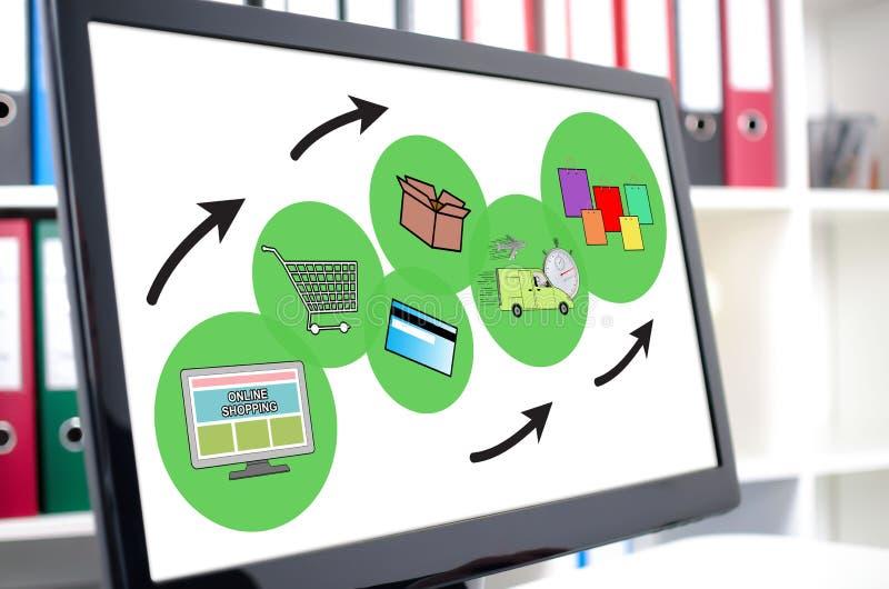 在屏幕上的网上购物概念 免版税库存照片