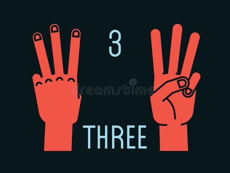 在手指的计数 第三 姿态 有索引、中部和无名指的风格化手 向量 库存例证