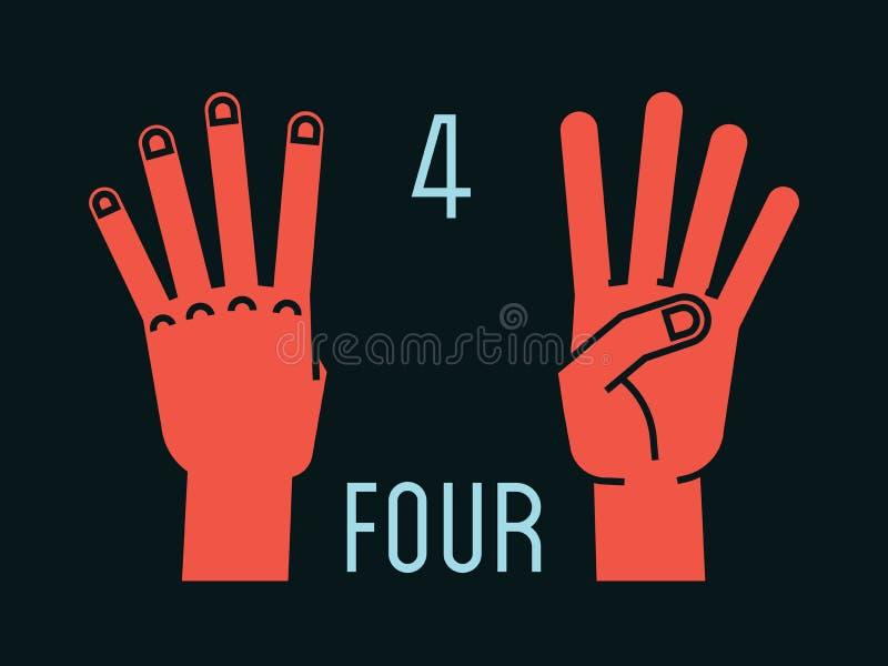 在手指的计数 第四 姿态 有索引、中部、圆环和小指的风格化手 向量 向量例证