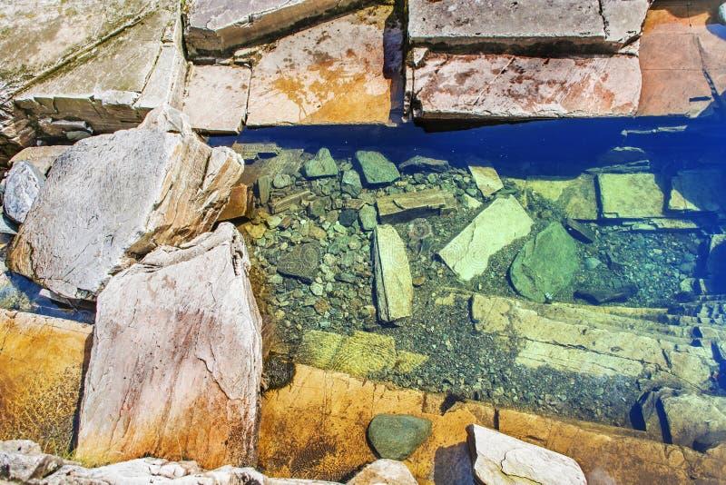 在挪威山的五颜六色的岩石 库存照片