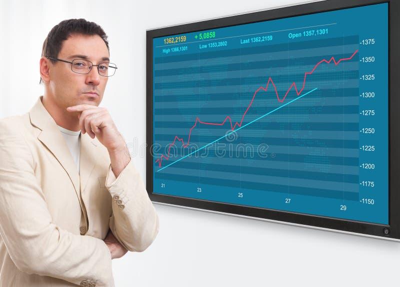 在数字式屏幕上的人和股市图表 库存图片