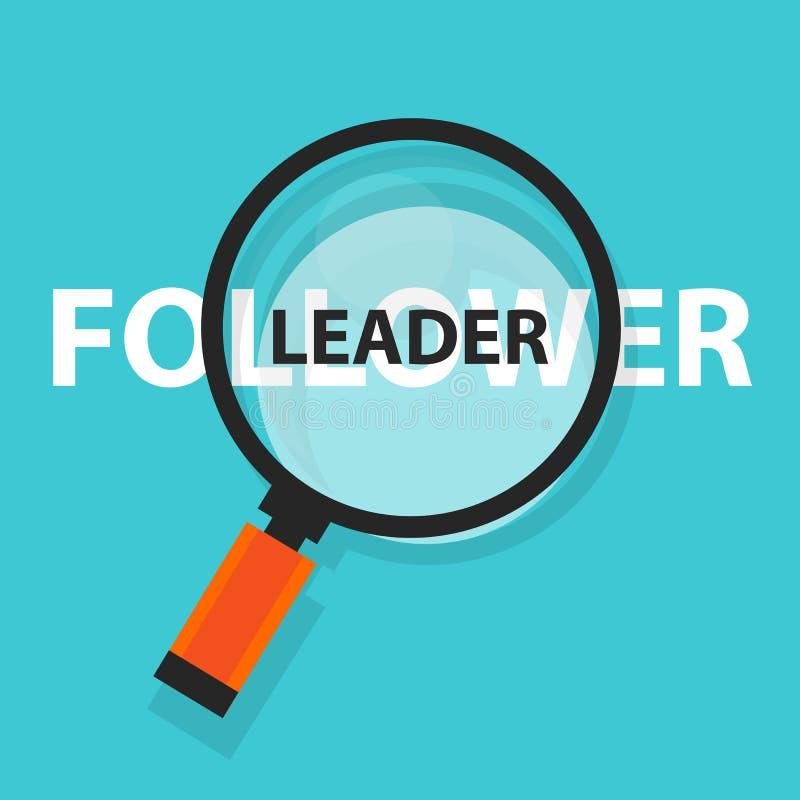 在文本的领导追随者概念企业扩大化的词焦点 皇族释放例证
