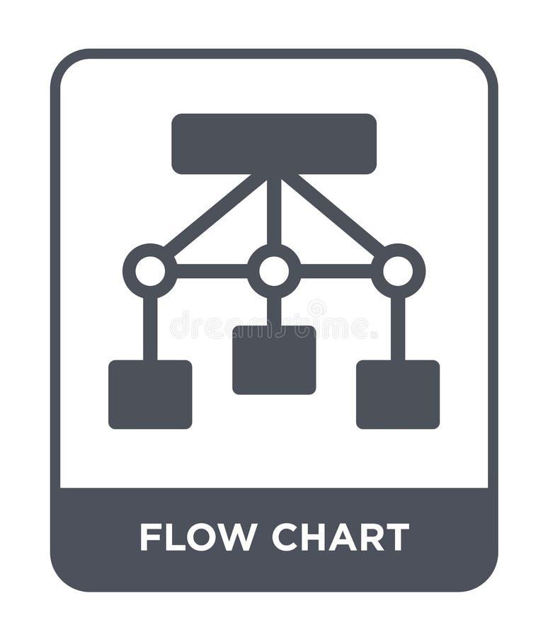 在时髦设计样式的流程图象 在白色背景隔绝的流程图象 流程图现代传染媒介的象简单和 皇族释放例证