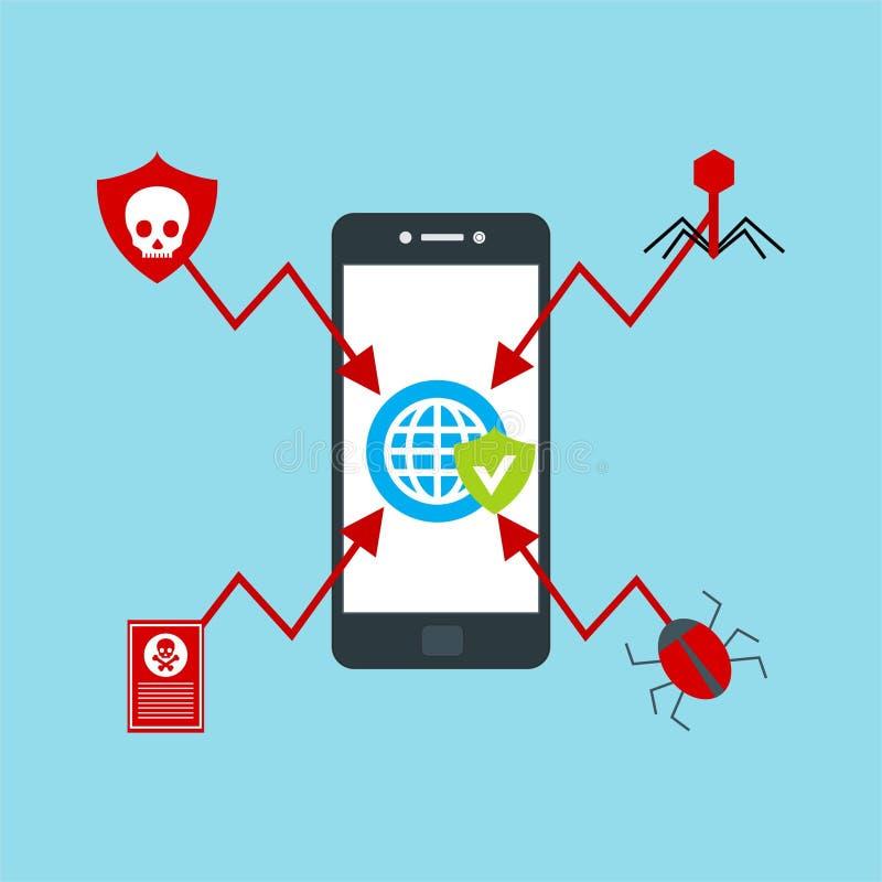 在智能手机传染媒介, malware概念,垃圾短信数据,欺骗互联网错误的机敏的通知 库存例证