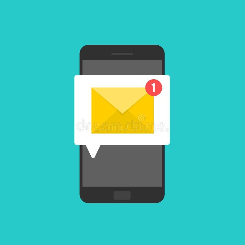 在智能手机屏幕,与被接受的通知,时事通讯消息,电子邮件想法的电子邮件信封上的新的电子邮件  向量例证
