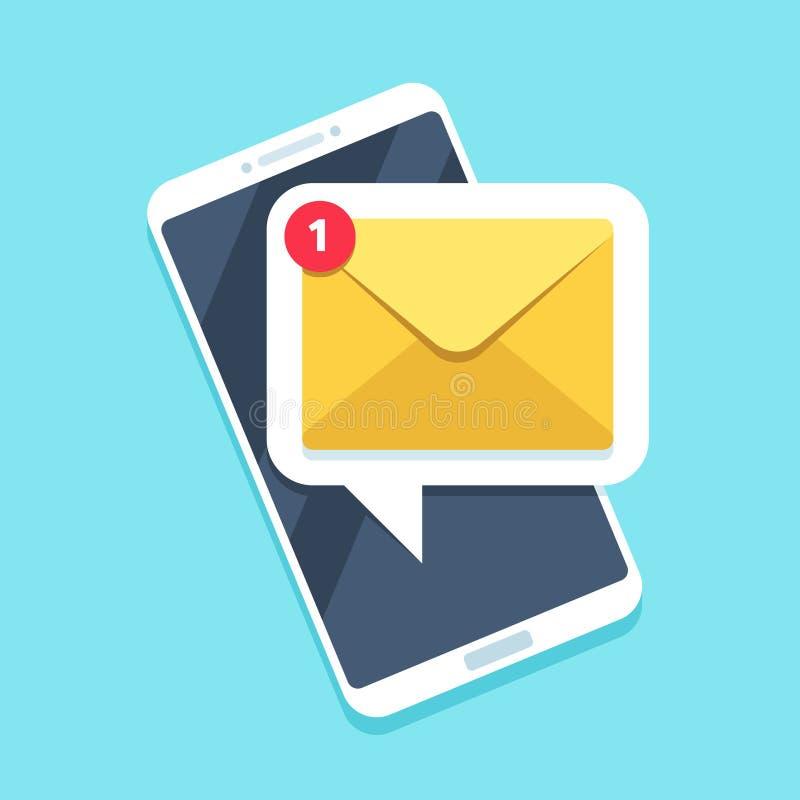 在智能手机的平的电子邮件通知 Sms在手机传染媒介例证的象或邮件消息提示 向量例证