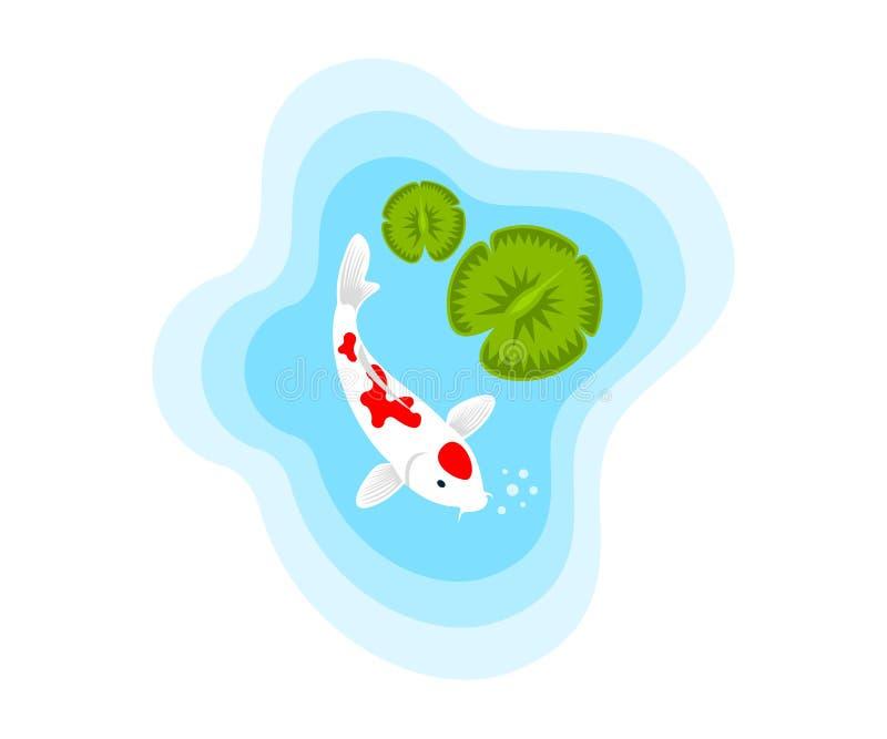 在有荷花的一个池塘,例证钓鱼,鲤鱼koi Aquaristics、海洋生物、动物和水下的世界,传染媒介desig 向量例证