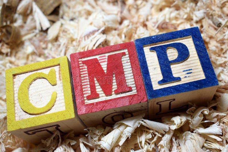在木块的CMP当前市场售价首字母缩略词 库存图片