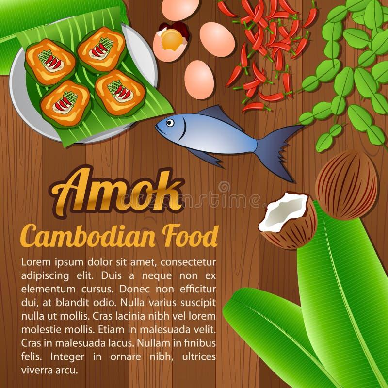 在木背景,柬埔寨的东南亚国家联盟全国食品成分元素集横幅 向量例证