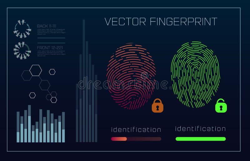 在未来派HUD样式的指纹扫描的鉴定系统 生物统计的接口 生物统计的公认 向量例证
