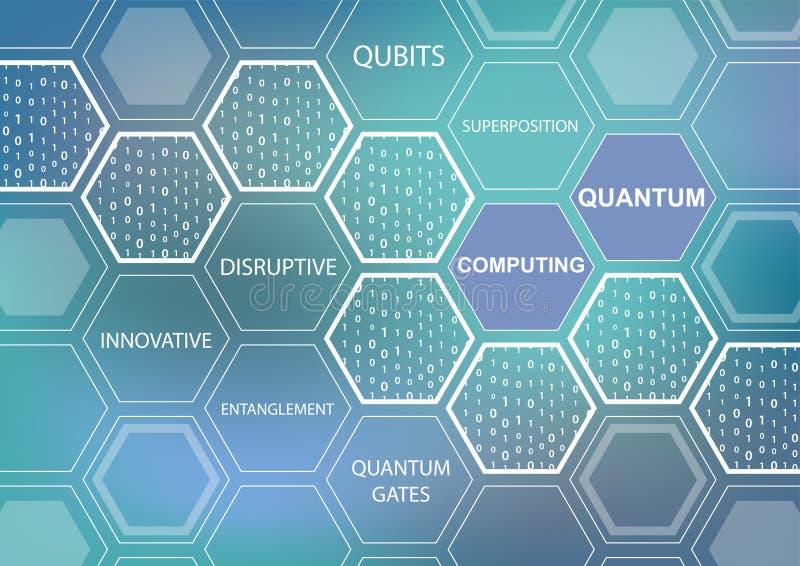 在模糊的绿色和蓝色背景的量子计算文本当与六角形状的传染媒介例证 皇族释放例证