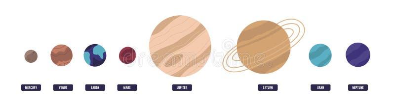 在水平的行安置了被隔绝的太阳系行星在白色背景 在外层空间的天体 向量例证