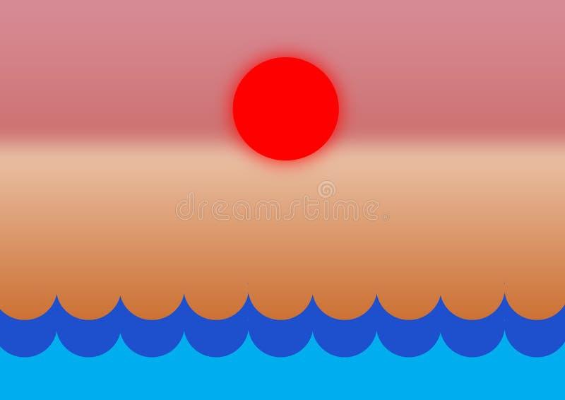 在水表面上的日落 免版税库存图片
