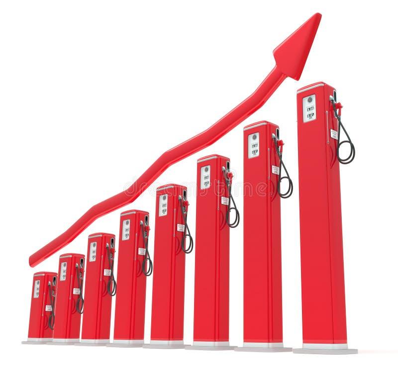 在汽油价格的涨价:与红色图表的加油泵图 向量例证