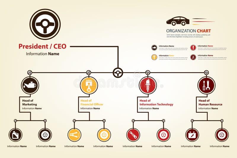 在汽车工业的现代和聪明的组织系统图  向量例证