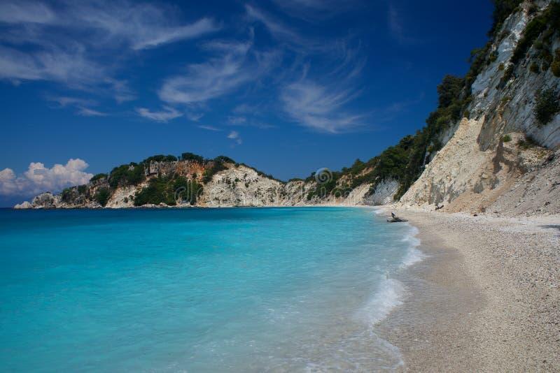 在海滩的浅兰的水在伊塔卡伊萨基或Ithaka海岛上的Gidaki象有天空蔚蓝的天堂在希腊 免版税库存图片