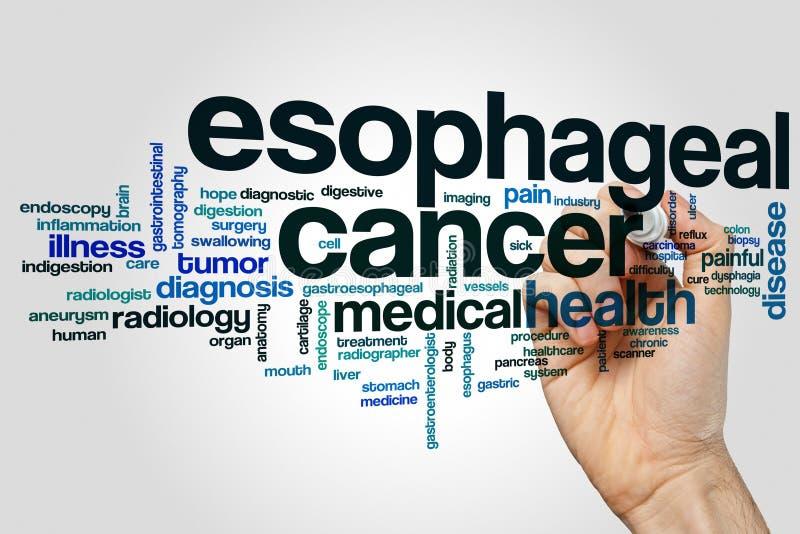 在灰色背景的食管癌症词云彩概念 免版税库存照片