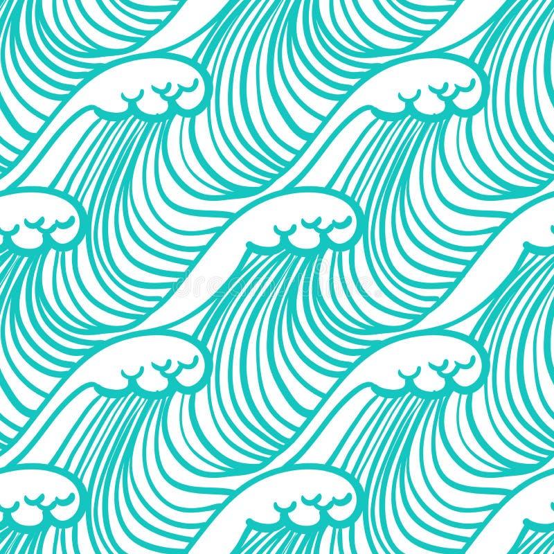 在热带水色蓝色的线性样式与波浪 向量例证